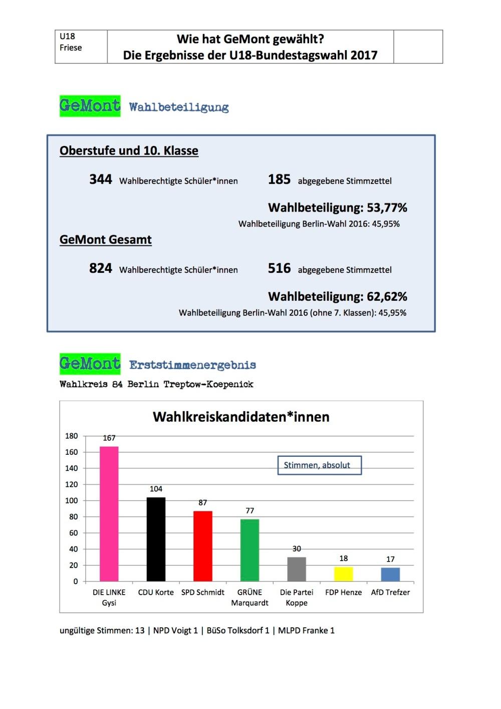Ergebnisse U18 BTW 2017_komplett 1